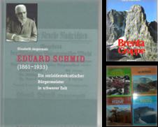 Berge Sammlung erstellt von Elops e.V. Offene Hände